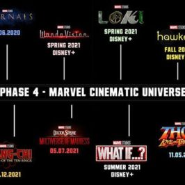 New Marvel Movies and TV Shows